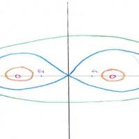 Geometria analitica XI Classe